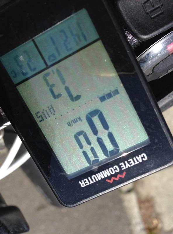 平均速度7.3km/h