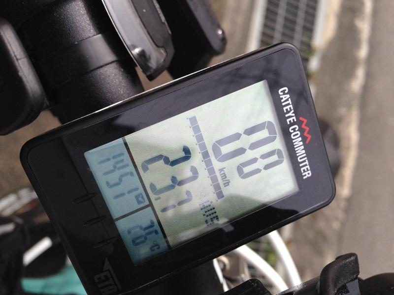 23.7km/h
