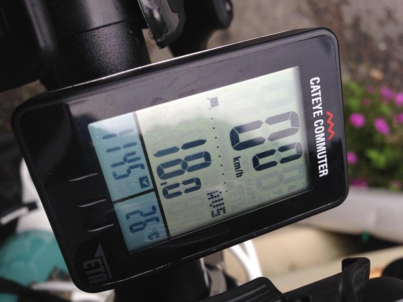 平均時速18.0km/h