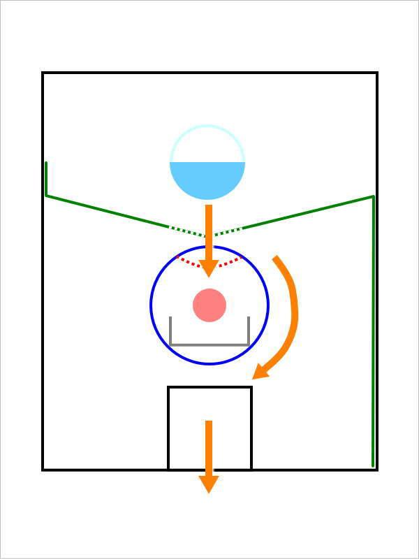 ガチャマシーン量産型の内部模式図