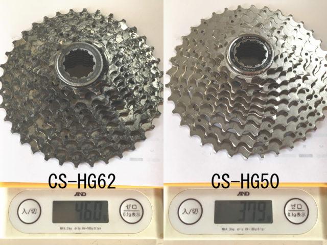 CS-HG62とCS-HG50の重量を比較